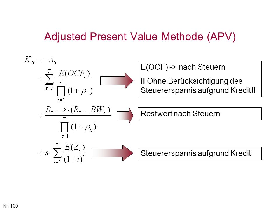Adjusted Present Value Methode (APV)