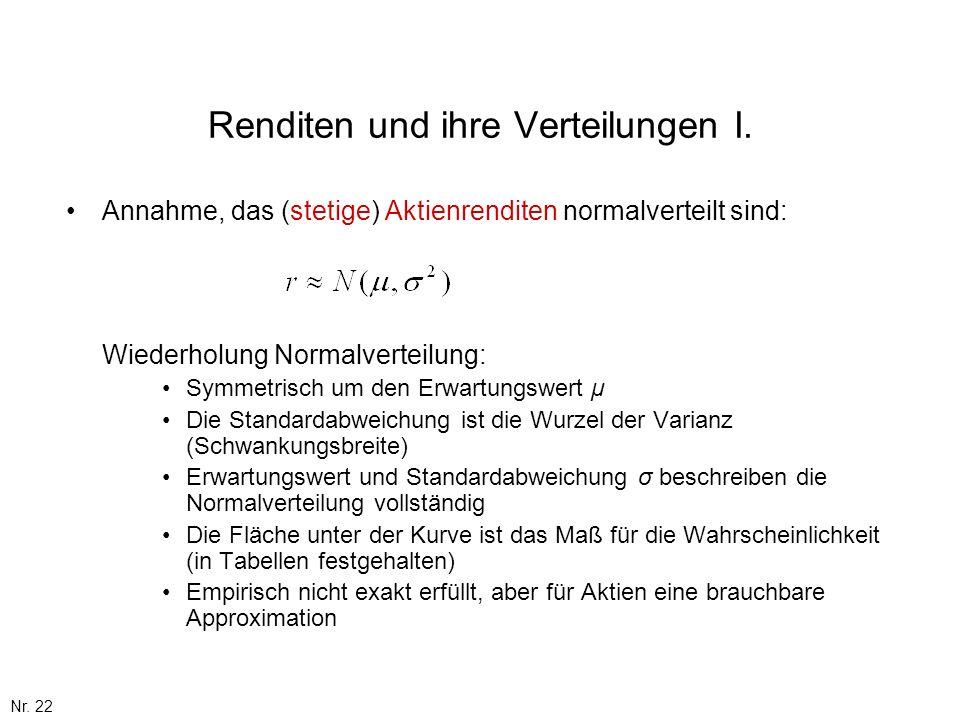 Renditen und ihre Verteilungen I.