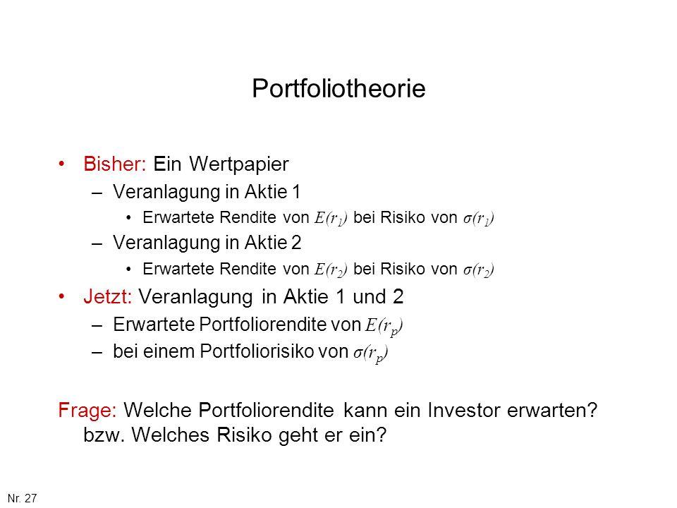 Portfoliotheorie Bisher: Ein Wertpapier