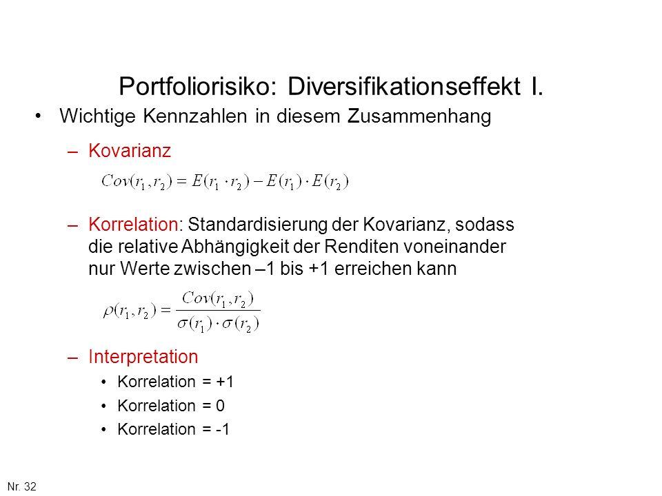 Portfoliorisiko: Diversifikationseffekt I.