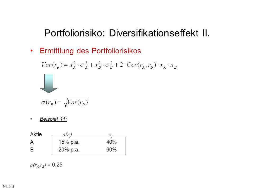 Portfoliorisiko: Diversifikationseffekt II.