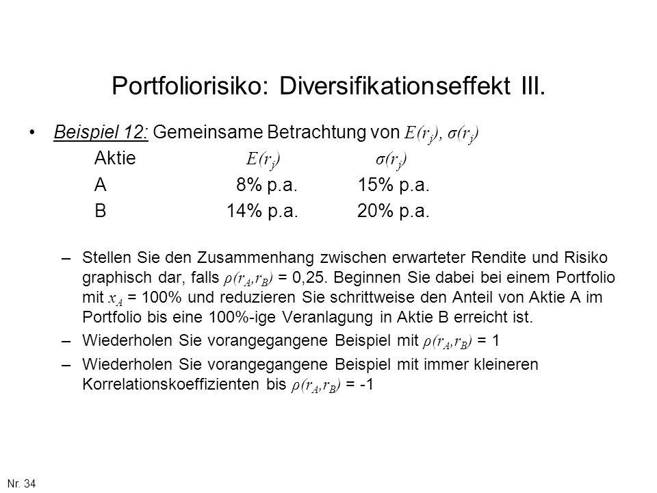 Portfoliorisiko: Diversifikationseffekt III.