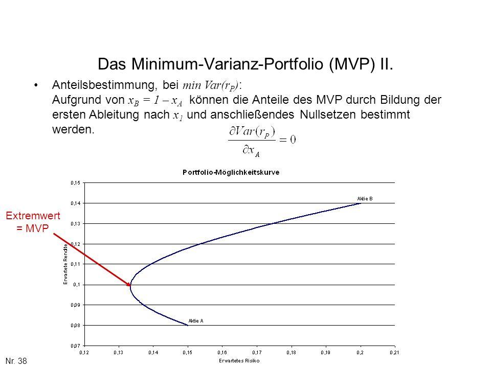 Das Minimum-Varianz-Portfolio (MVP) II.