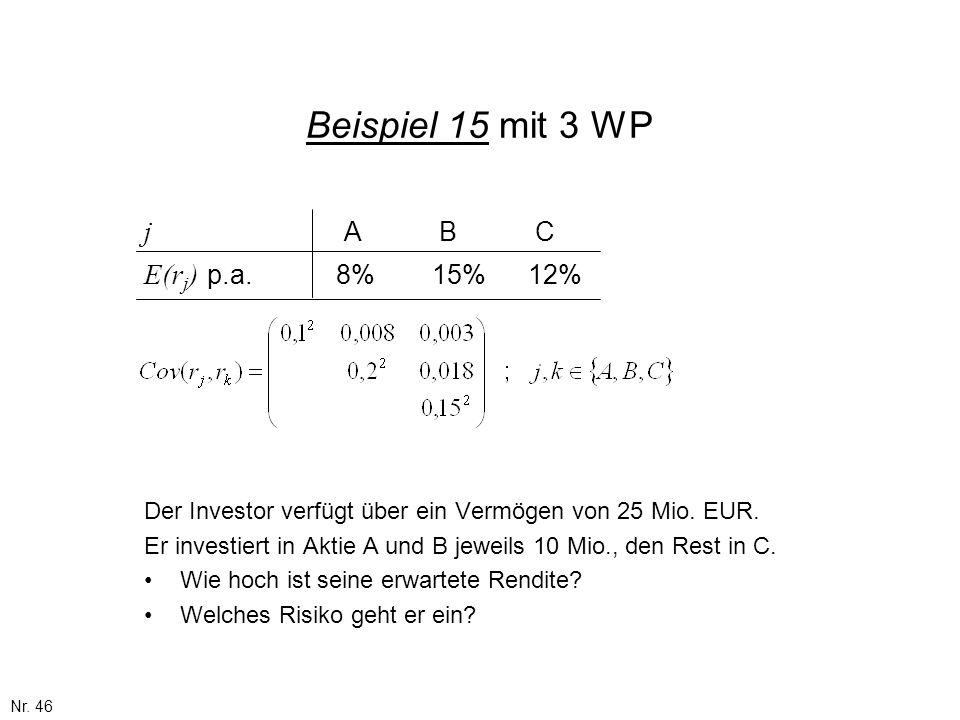 Beispiel 15 mit 3 WP j A B C E(rj) p.a. 8% 15% 12%