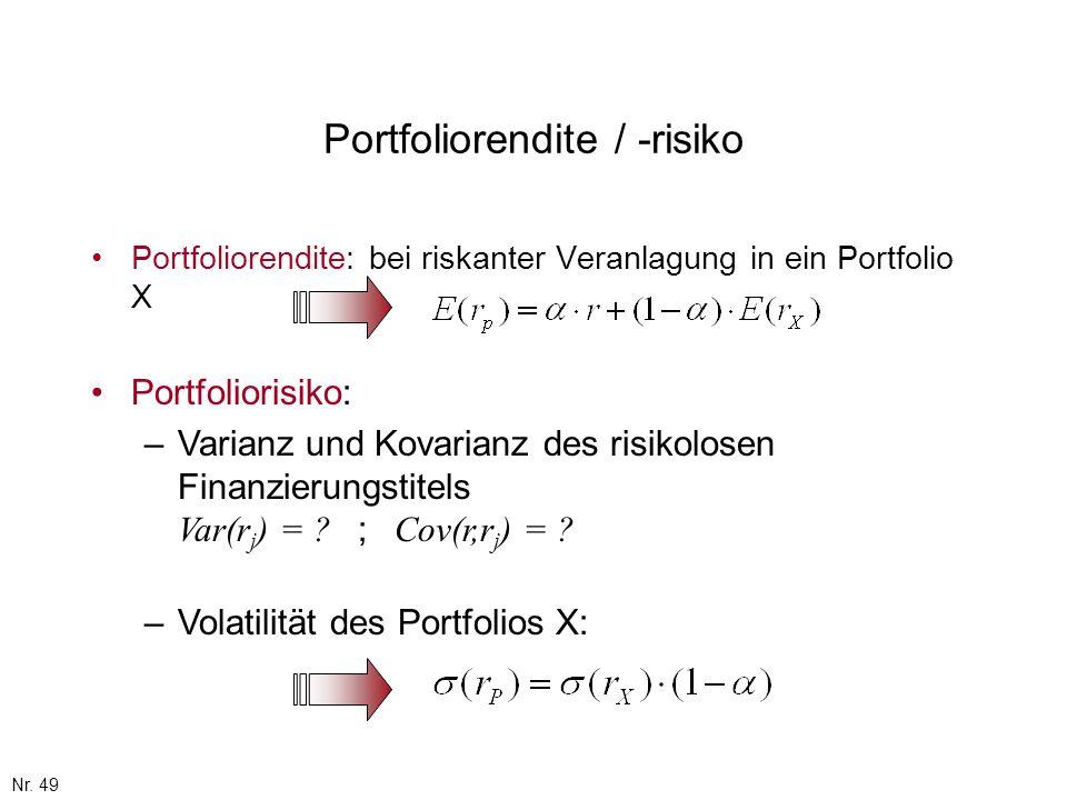Portfoliorendite / -risiko