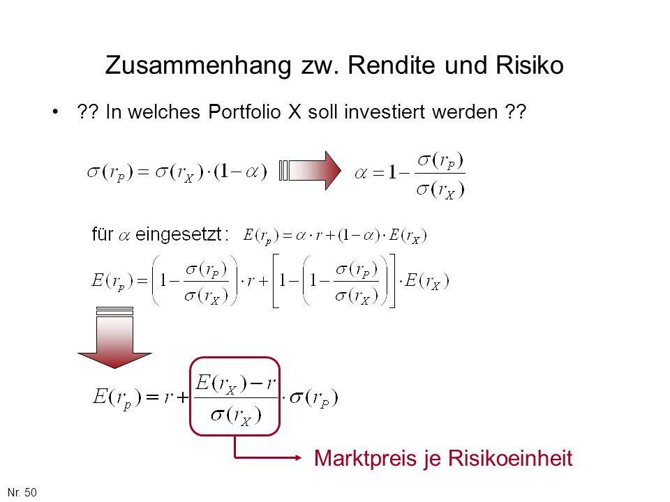 Zusammenhang zw. Rendite und Risiko