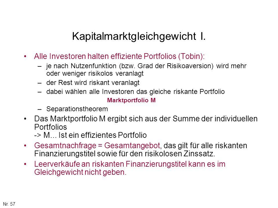 Kapitalmarktgleichgewicht I.