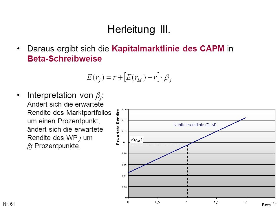 Herleitung III. Daraus ergibt sich die Kapitalmarktlinie des CAPM in Beta-Schreibweise.