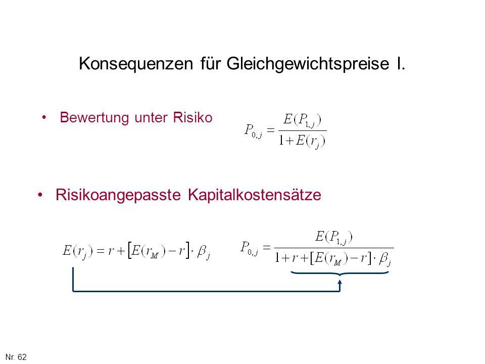 Konsequenzen für Gleichgewichtspreise I.