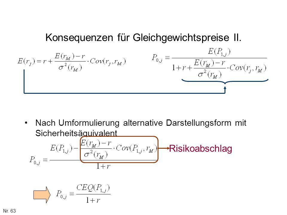 Konsequenzen für Gleichgewichtspreise II.