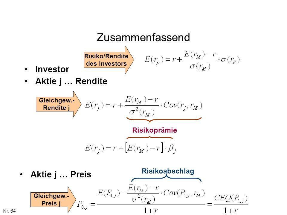 Risiko/Rendite des Investors