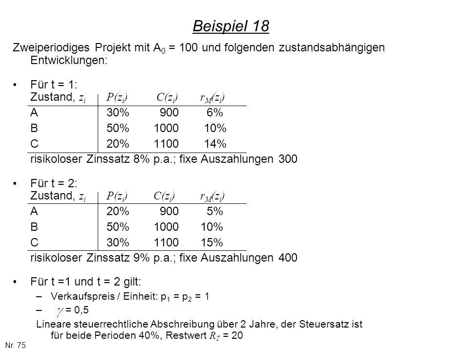Beispiel 18 Zweiperiodiges Projekt mit A0 = 100 und folgenden zustandsabhängigen Entwicklungen: Für t = 1: Zustand, zi P(zi) C(zi) rM(zi)