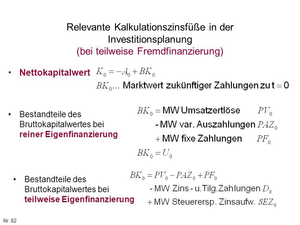 Relevante Kalkulationszinsfüße in der Investitionsplanung (bei teilweise Fremdfinanzierung)