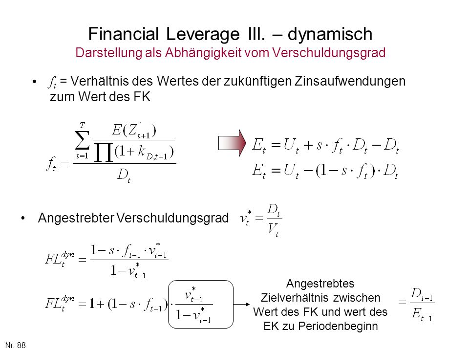 Financial Leverage III