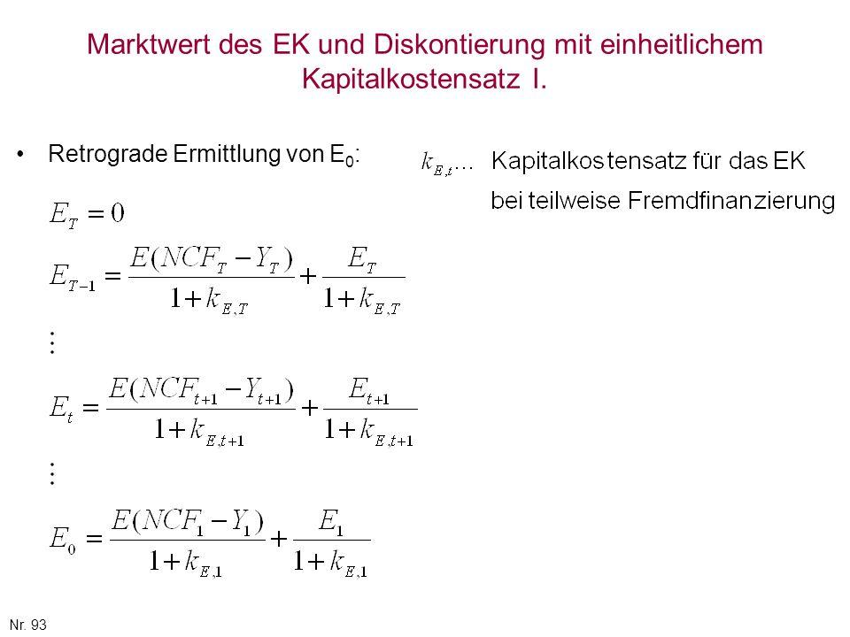 Marktwert des EK und Diskontierung mit einheitlichem Kapitalkostensatz I.