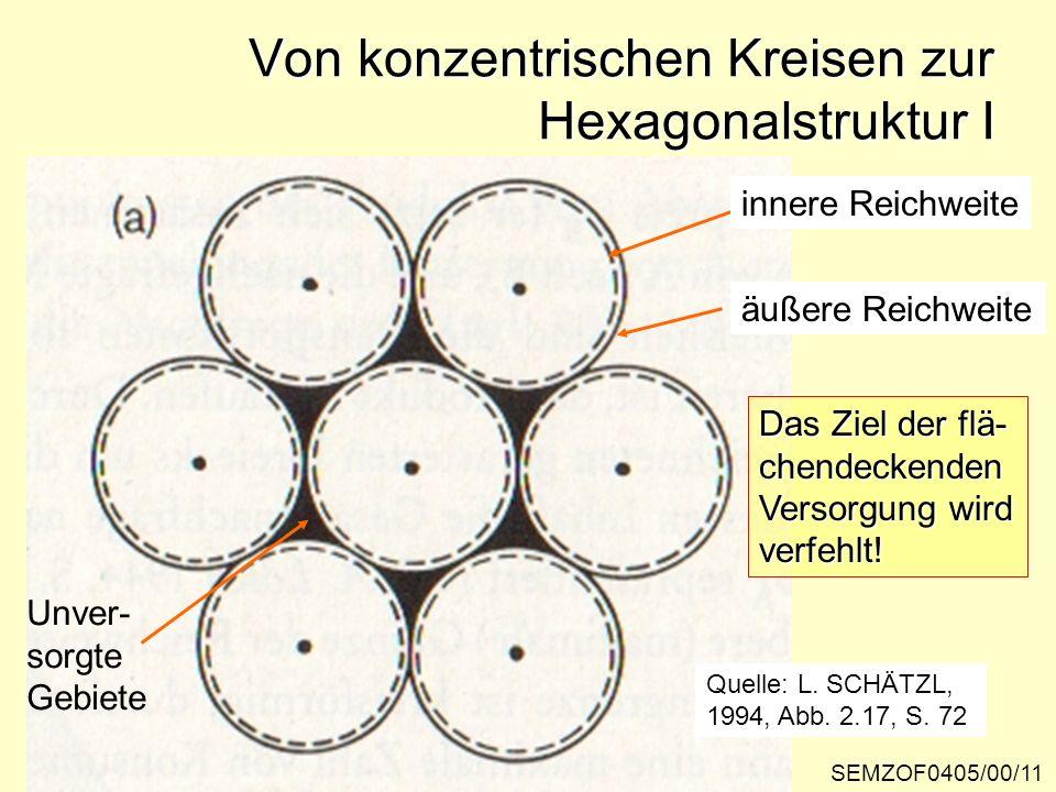 Von konzentrischen Kreisen zur Hexagonalstruktur I