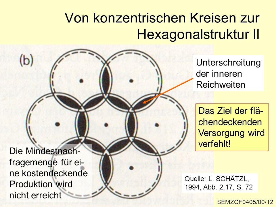 Von konzentrischen Kreisen zur Hexagonalstruktur II