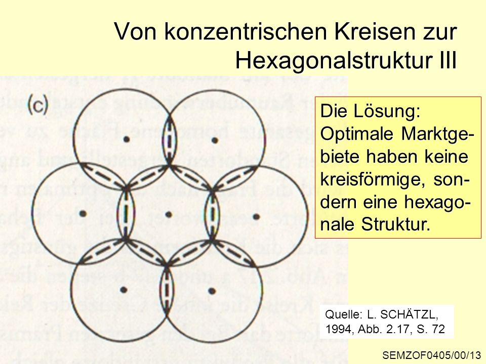 Von konzentrischen Kreisen zur Hexagonalstruktur III