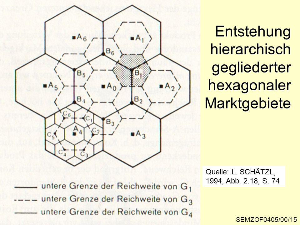 Entstehung hierarchisch gegliederter hexagonaler Marktgebiete