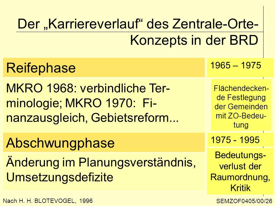 """Der """"Karriereverlauf des Zentrale-Orte-Konzepts in der BRD"""