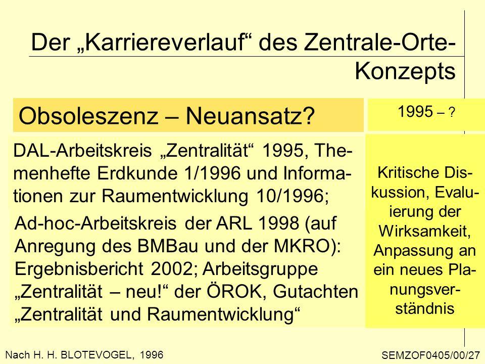 """Der """"Karriereverlauf des Zentrale-Orte-Konzepts"""