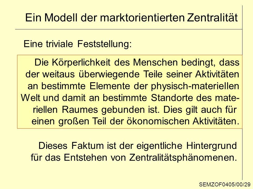 Ein Modell der marktorientierten Zentralität