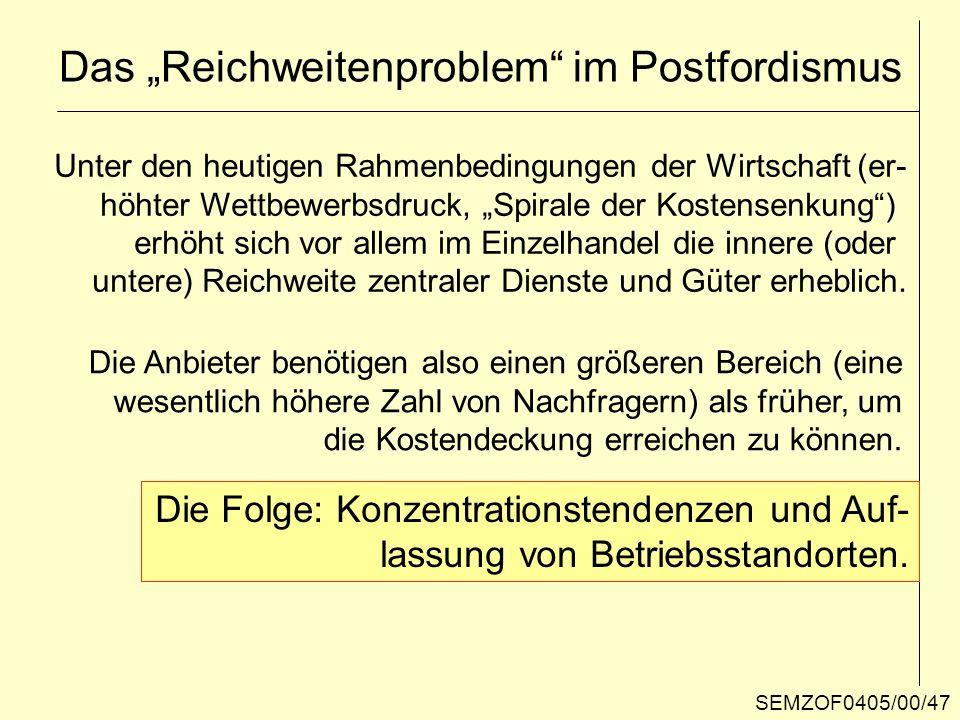 """Das """"Reichweitenproblem im Postfordismus"""