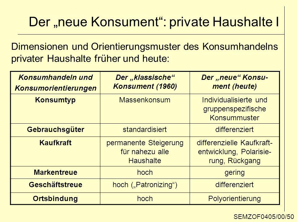 "Der ""neue Konsument : private Haushalte I"