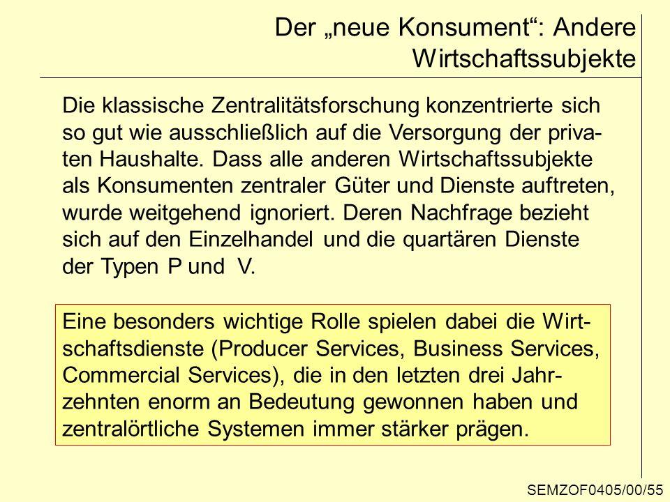"""Der """"neue Konsument : Andere Wirtschaftssubjekte"""