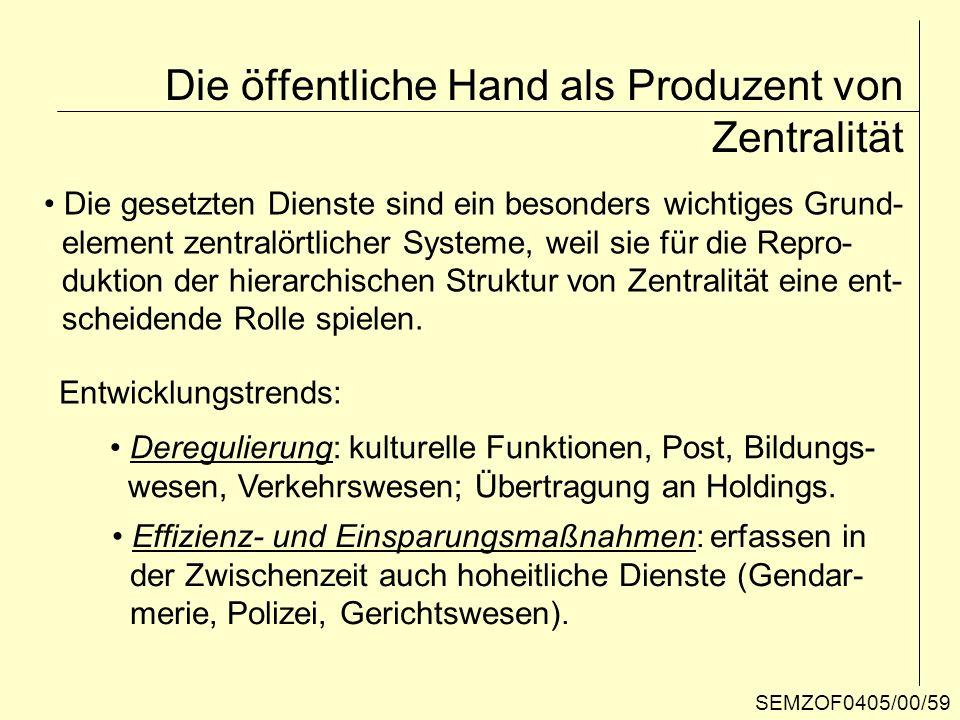 Die öffentliche Hand als Produzent von Zentralität