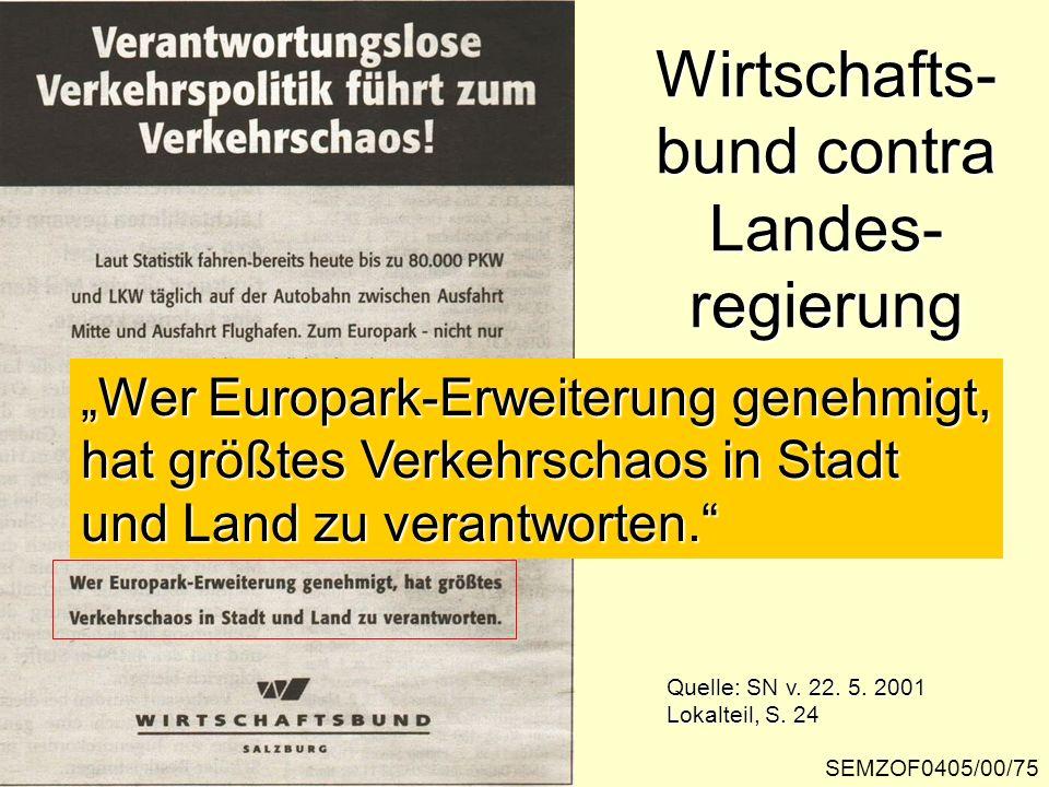 Wirtschafts- bund contra Landes-regierung