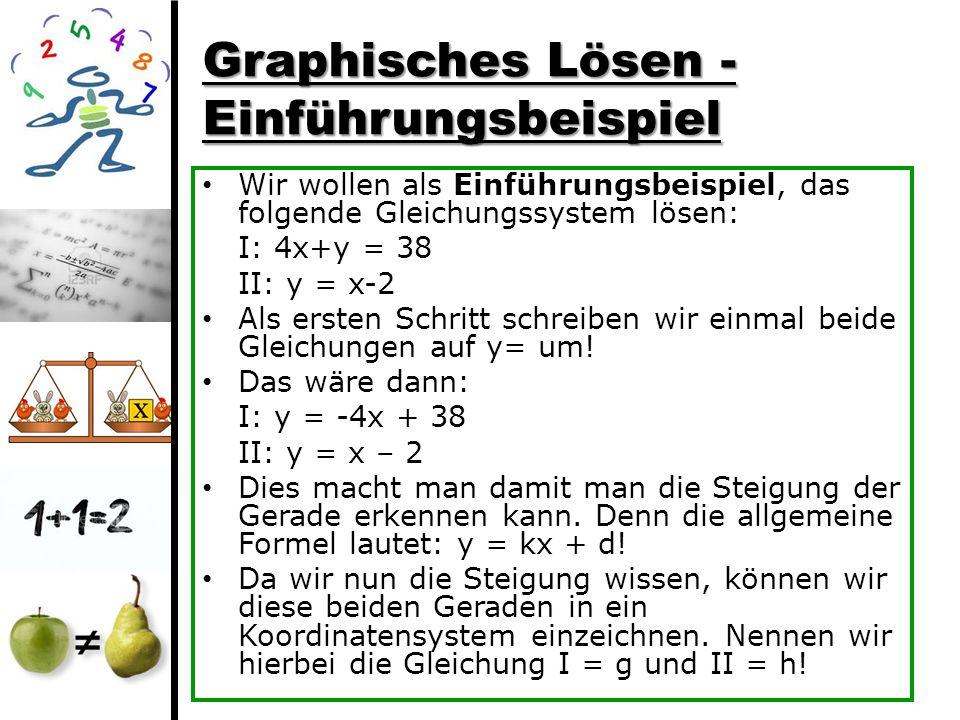 Luxury Schreiben Gleichungssysteme Arbeitsblatt Mold - Kindergarten ...