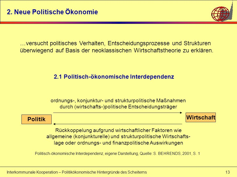 2.1 Politisch-ökonomische Interdependenz