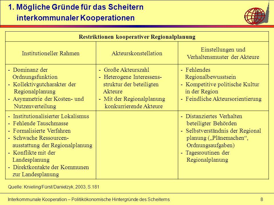 Restriktionen kooperativer Regionalplanung