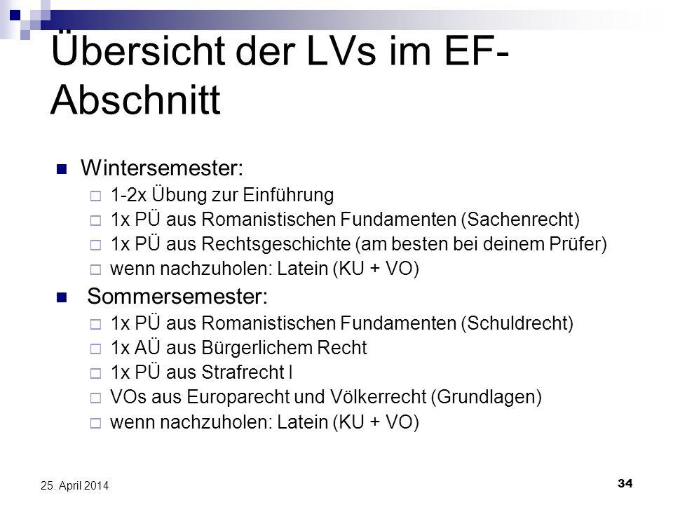 Übersicht der LVs im EF-Abschnitt