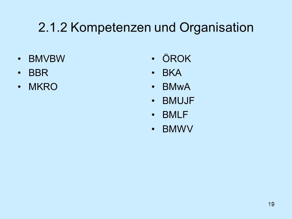 2.1.2 Kompetenzen und Organisation