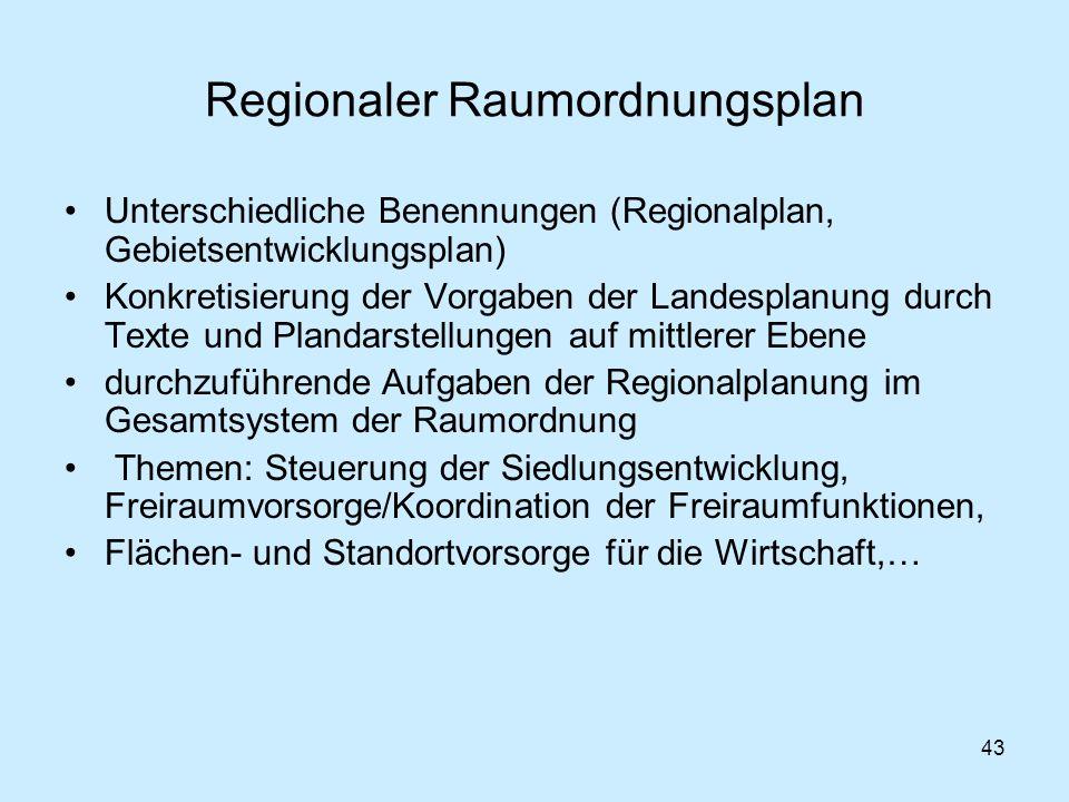 Regionaler Raumordnungsplan
