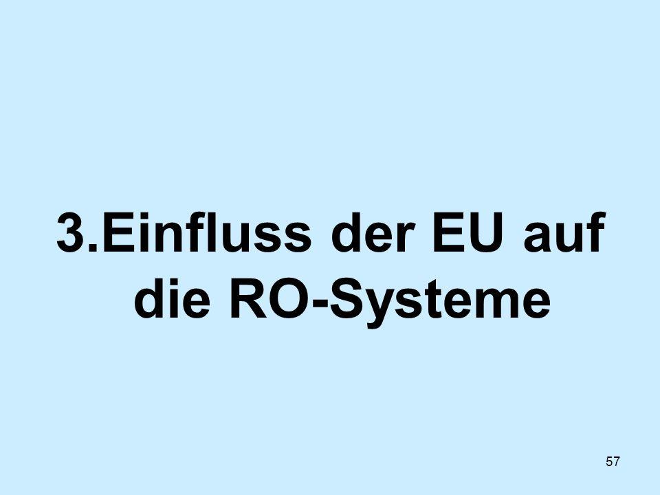 3.Einfluss der EU auf die RO-Systeme