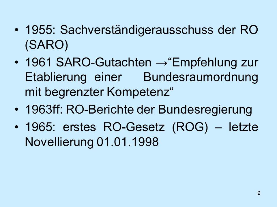 1955: Sachverständigerausschuss der RO (SARO)
