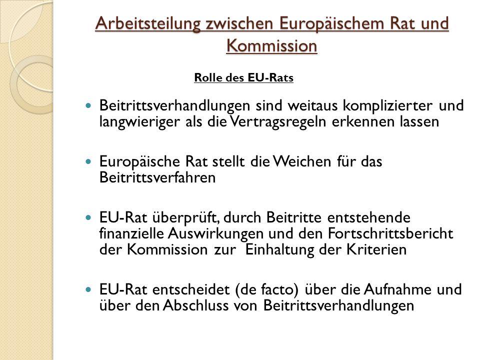 Arbeitsteilung zwischen Europäischem Rat und Kommission