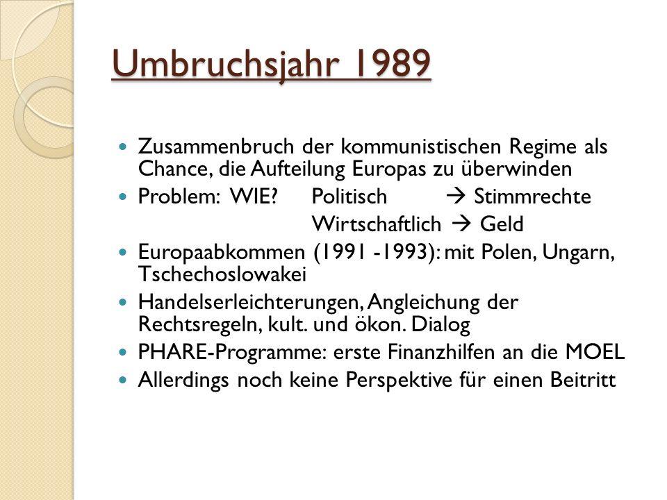 Umbruchsjahr 1989 Zusammenbruch der kommunistischen Regime als Chance, die Aufteilung Europas zu überwinden.