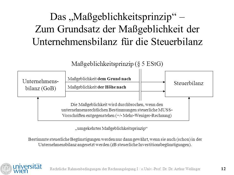 """Das """"Maßgeblichkeitsprinzip – Zum Grundsatz der Maßgeblichkeit der Unternehmensbilanz für die Steuerbilanz"""
