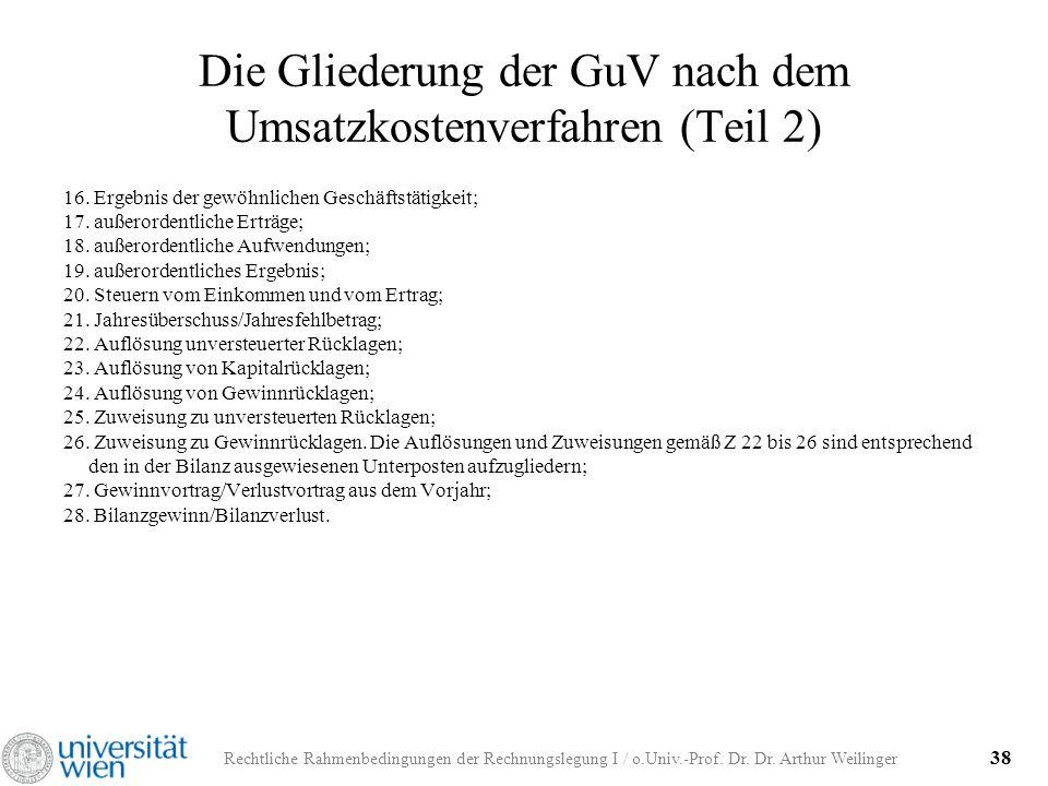Die Gliederung der GuV nach dem Umsatzkostenverfahren (Teil 2)