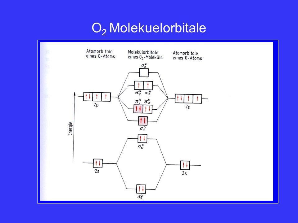 O2 Molekuelorbitale