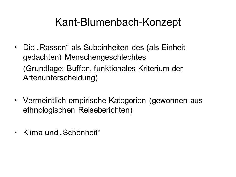 Kant-Blumenbach-Konzept