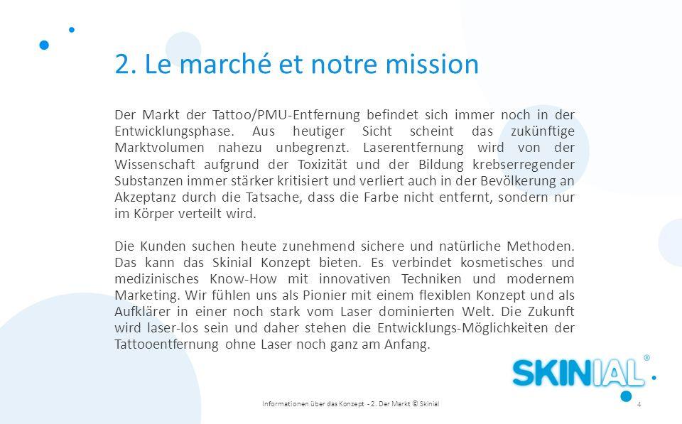 2. Le marché et notre mission