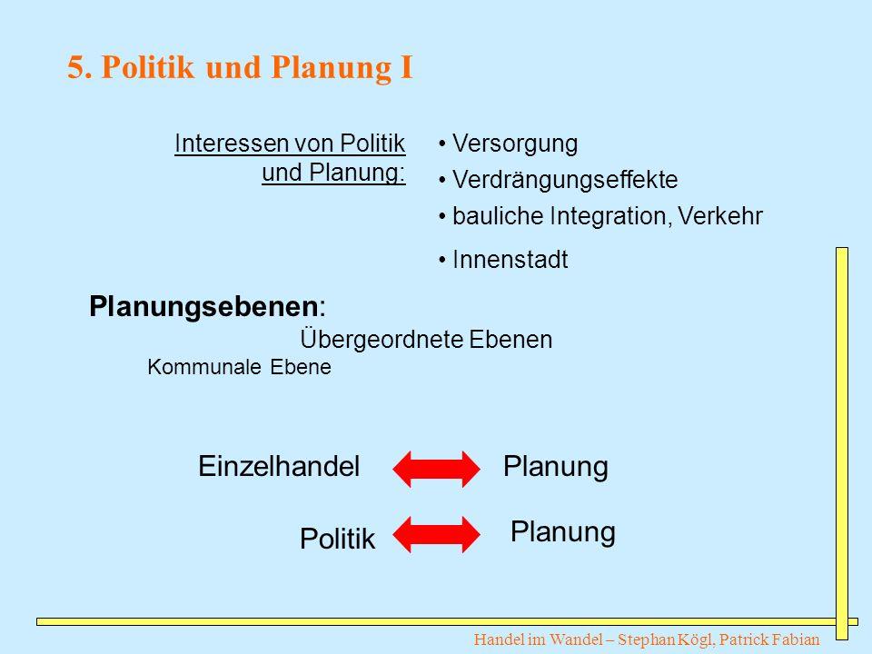 5. Politik und Planung I Planungsebenen: Einzelhandel Planung Politik
