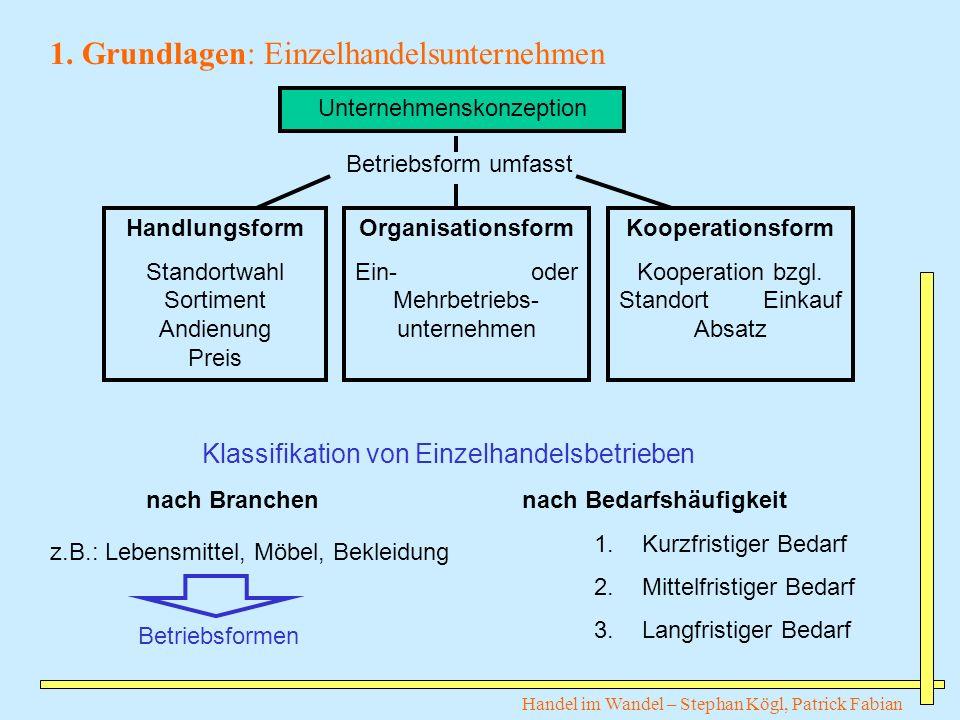 1. Grundlagen: Einzelhandelsunternehmen