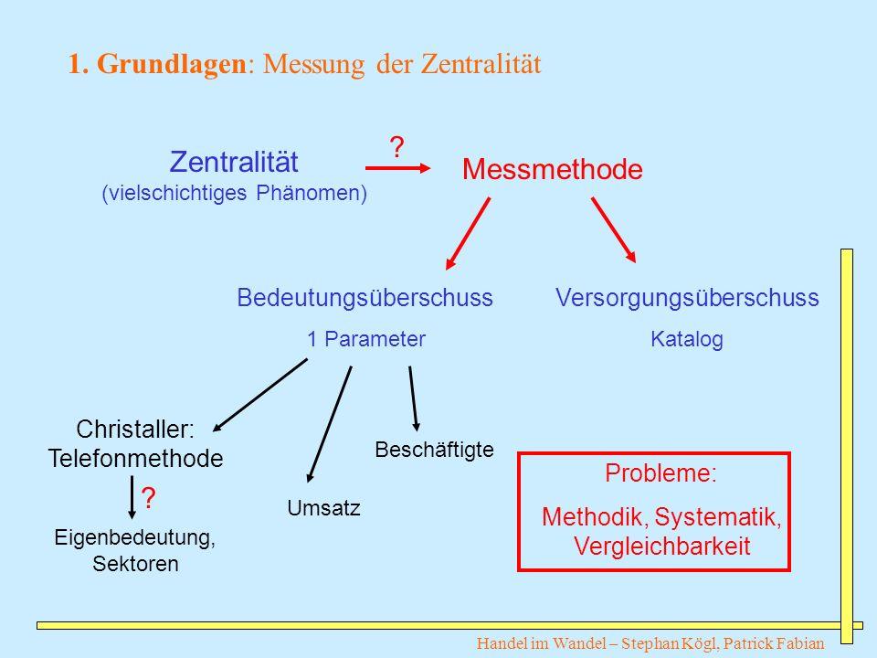 1. Grundlagen: Messung der Zentralität