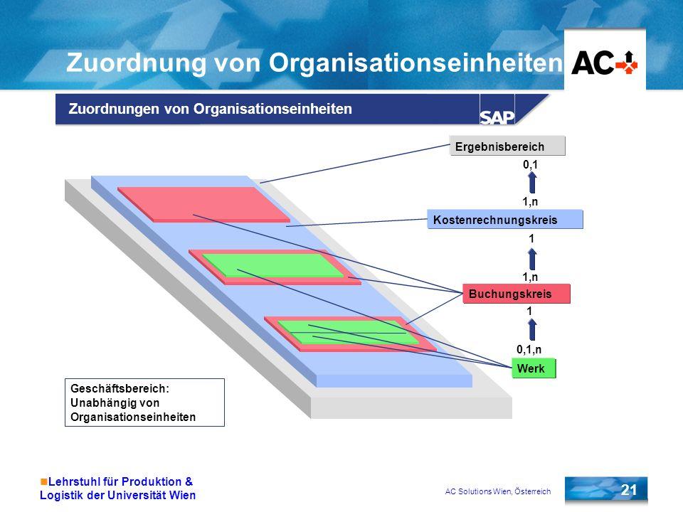 Zuordnung von Organisationseinheiten